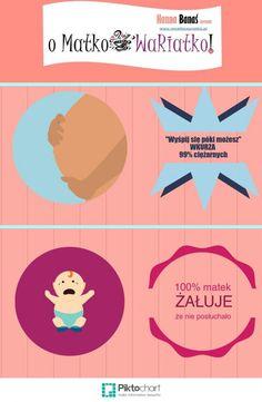 #infografika #matka #blog