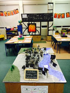 Fire of london classroom display Great Fire Of London, The Great Fire, Classroom Displays Ks1, After School Care, Reception Class, School Projects, School Ideas, Primary Teaching, Play Based Learning