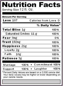 Water Bottle Labels W Revised Nutrition Facts