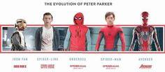 The evolution of Peter parker