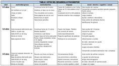 DESARROLLO psicomotor en el preescolar (2 a 5 años) | Familia y Salud