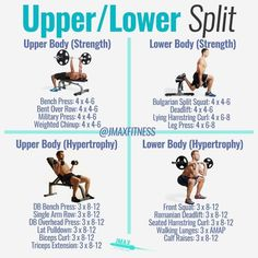 Weight Training Workouts, Training Schedule, Gym Workout Tips, Gym Training, Strength Training, Workout Routines, Workout Exercises, Week Workout, Muscle Training
