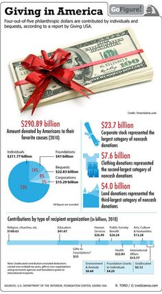 Tis The Season: How Express Employment Professionals Gives Back