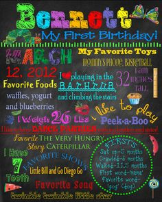 Chalkboard Birthday Poster - The Very Hungry Caterpillar Theme