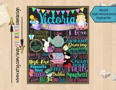 Alice In Wonderland Birthday Chalkboard, Alice In Wonderland Milestone Poster, Alice Birthday Sign, Birthday Decor #aliceinwonderland #poster
