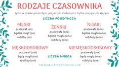 Homeschool, Polish, Amelia, Study, Diy, Therapy, Polish Language, Angel, Learn Polish