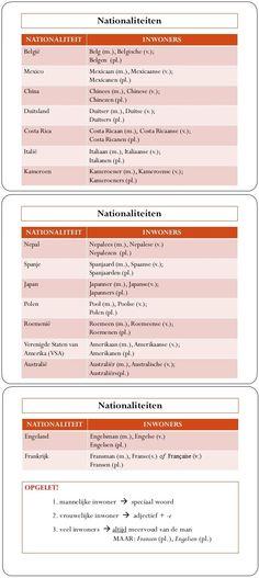 Nationaliteiten en inwoners / Nationalités et habitants