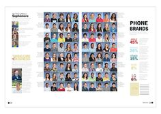 Layout design for 6 yearbooks for athletics, student life, fine arts and Student Life Yearbook, Yearbook Mods, Teaching Yearbook, Yearbook Staff, Yearbook Pages, Student Photo, Yearbook Spreads, Yearbook Layouts, Yearbook Design