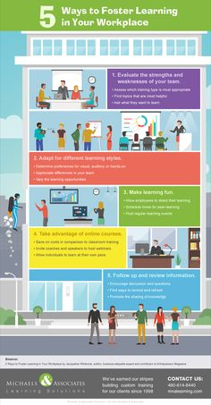 5 Ways to Foster Learning in Your Workplace Infographic - http://elearninginfographics.com/5-ways-to-foster-learning-in-your-workplace/