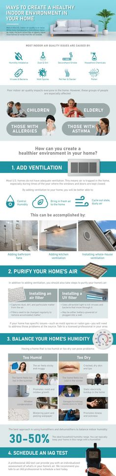 Smart ideas for having a more environmentally friendly home.