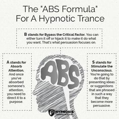 ABS Formula For Hypnotic Trance