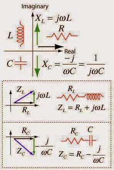 Very Important Formulas | EEE COMMUNITY
