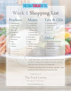 The 21 Day Sugar Detox - The Food Lovers Kitchen