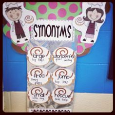 81 best antonyms and synonyms images on pinterest teaching ideas synonyms m4hsunfo