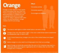 Color Effects : Orange