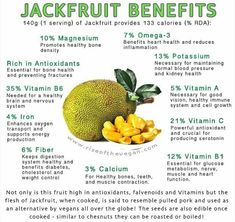 Healthy living at home sacramento california jobs opportunities Magnesium Benefits, Coconut Health Benefits, Jackfruit Benefits, Jackfruit Recipes, Calendula Benefits, Kidney Health, Living At Home, Herbal Remedies, Recipes