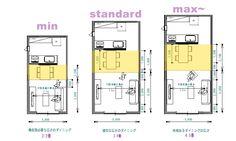 ダイニングの広さとレイアウト House Layout Plans, House Layouts, Japan Apartment, Vintage House Plans, Compact Living, Japanese Interior, Stylish Bedroom, Small Apartments, Layout Design