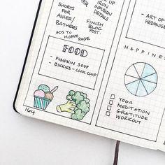 April drawing prompt: F O O D Ice cream + broccoli 🙈 #bulletjournaldailylog #bulletjournal #bulletjournaling #bulletjournalideas #spacetodraw #spacetodraw_food #doodling #bulletjournaldoodles #bulletjournalcommunity #bulletjournaljunkies #plannerlove #drawing #illustration #bujoaddict #handdrawn #drawingprompt #spaceandquiet