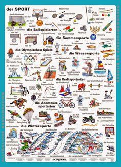 Wortschatz | Let's learn German | Page 10