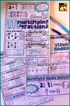 Doodle Notes for Multiplying Fractions & Mixed Numbers!