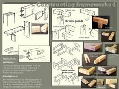 methods for frame making by moonshot69