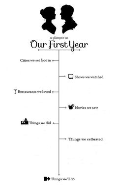 our first year blank firstyearanniversary Anniversary Scrapbook 1 Year, First Year Anniversary Gifts For Him, One Year Gift, Dating Anniversary Gifts, First Wedding Anniversary Gift, Romantic Anniversary, Marriage Anniversary, Paper Anniversary, Boyfriend Anniversary Gifts