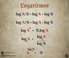 Calculus Humor, Engineering Classes, Math Questions, Daily Math, Math Formulas, Vestibular, Math Test, Basic Math, Study Skills