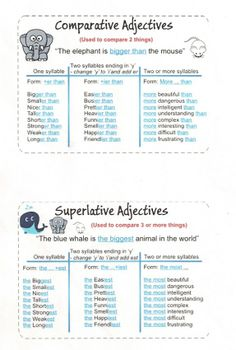 list of comparative adjectives | Comparative Adjectives Superlatives