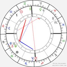 Fullsize Natal Chart Astrology, Free Astrology Birth Chart, Free Birth Chart, Sun In Gemini, Horoscope May, Planet Signs, Online Calculator, Daylight Savings Time, Looking For Love