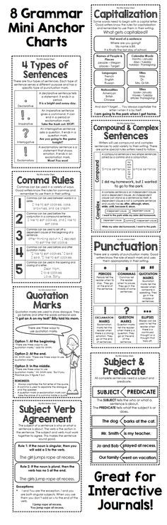 Get these 8 grammar mini anchor charts to glue in your students interactive writ., EDUCATİON, Get these 8 grammar mini anchor charts to glue in your students interactive writing journals. They are a great resource to help your students remember. Teaching Grammar, Teaching Writing, Writing Skills, Teaching English, Grammar Tips, Grammar Chart, Grammar For Kids, Grammar Skills, Grammar Activities