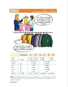 Clases Listas de español:  Imprime y enseña español sin mayor complicación.   Bundle de 6 clases: Sesión 1: Los adjetivos (género y número) Sesión 2: Verbos reflexivos: llamarse, bañarse, salirse, arrepentirse. Verbos transitivos: Llamar, bañar, salir. Sesión 3: El artículo. Sesión 4: Preposiciones compuestas. Sesión 5: Verbo ir + a/ de...a/ +en / + por Sesión 6: Verbos: haber y estar.
