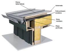 toiture zinc d tail parts of constructions pinterest toiture art metal et zinc toiture. Black Bedroom Furniture Sets. Home Design Ideas