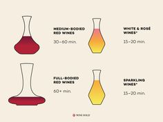 """The simple act pouring wine and allowing it some """"air time"""" actually improves the taste. But, how long should you wait? Red Wine Decanter, Red Wine Benefits, Wine Folly, Pouring Wine, Orange Wine, Bordeaux Wine, Wine Guide, Sweet Wine, Types Of Wine"""