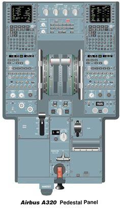 Le poste de l'A320