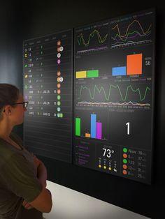 Get your dashboard done from your data! Get your dashboard done from your data! Dashboard Interface, Analytics Dashboard, Dashboard Design, User Interface Design, It Management, Ui Design Inspiration, Home Automation, Ux Design, Design Trends