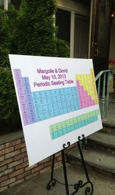 How neat would this periodic table be for a wedding at the Liberty Science Center? #FrungilloCaterers #NJWeddings