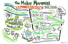 What is the Maker Movement and what is its educational potential? Cultura Maker, Culture Quotes, Creative Economy, Maker Faire, Learning Stations, Drawing Prompt, Maker Culture, Project Based Learning, Educational Technology
