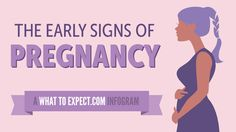 Are you pregnant? One way to tell is to look for early symptoms — like tender breasts, fatigue and nausea — all of which can show up a few short weeks after conception. Here's a look at the most common early pregnancy signs.