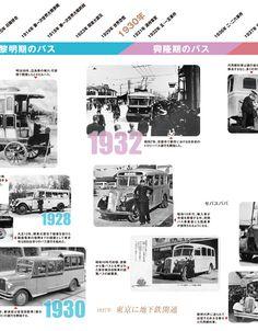 おもしろバス年表|日本バス協会