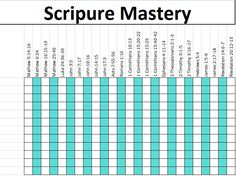 chart for scripture mastery