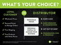 What's your choice? It Works Distributor vs. It Works Loyal Customer? katielandreneau.myitworks.com