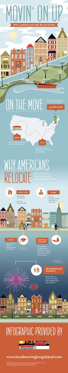 Movin' on up. Why Americans are relocating? #Infographic #Design