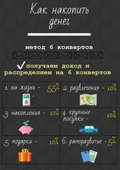 To Do список до 30 лет – Finance tips, saving money, budgeting planner