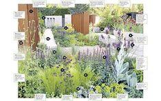 Andy Sturgeon garden - Chelsea Flower Show 2010: anatomy of a Chelsea winner