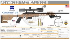 Military Weapons, Weapons Guns, Guns And Ammo, Tactical Shotgun, Tactical Gear, Jeep Concept, Muzzle Velocity, Concept Weapons, Custom Guns