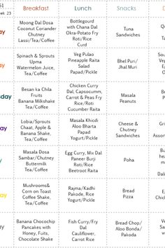 Week 51 – Weekly Menu Planner by Saswati of 'Delish Potpourri' Monthly Menu Planner, Weekly Menu Planners, Meal Planner Printable, Personal Planners, Indian Food Menu, Indian Meal, Potpourri, Low Calorie Diet Plan, Healthy Weekly Meal Plan