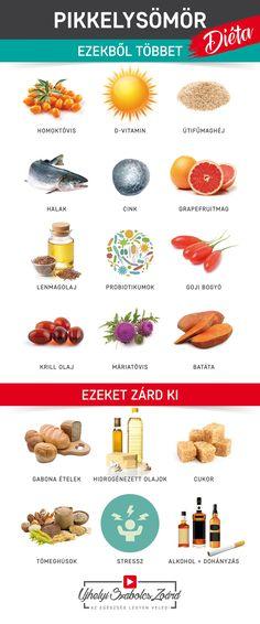 Zard, Doterra, Vitamins, Health, Therapy, Health Care, Vitamin D, Doterra Essential Oils, Salud