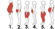 6 Vücutta Yağlanma Çeşidi ve Kurtulma Yolları