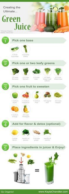 Easy Guide to Creating the Ultimate Green Juice #juice #recipes #juicing