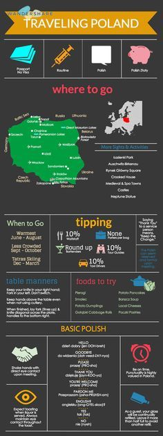 Poland Travel Cheat Sheet; Sign up at www.wandershare.com for high-res images.